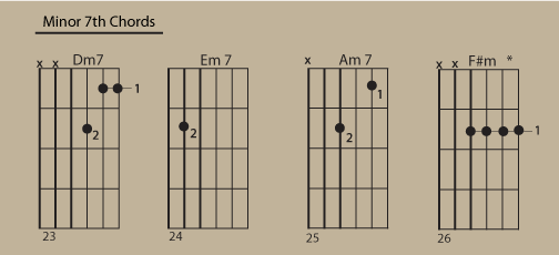 Minor-7th-Chords