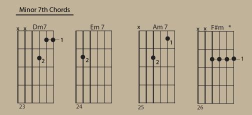 Minor-7th-Chords