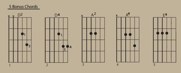 5-Bonus-Chords