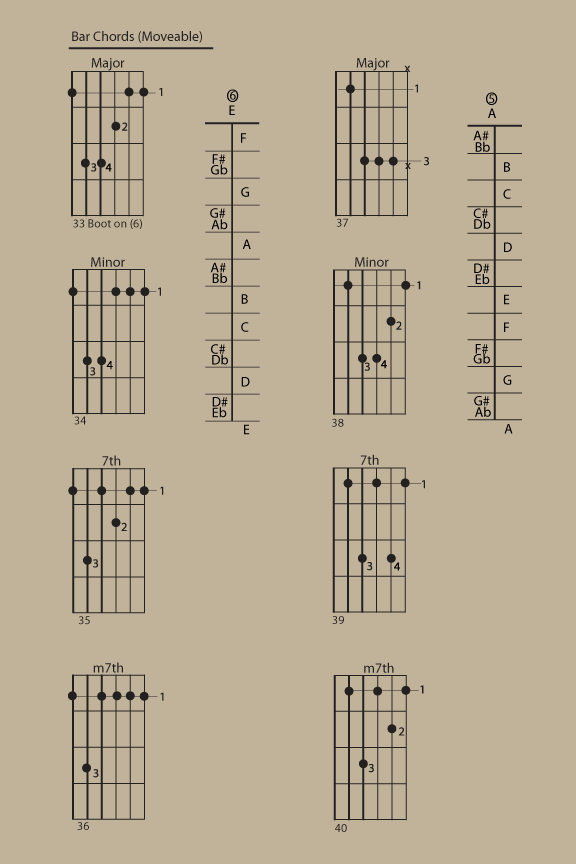 Bar-Chords-Revised