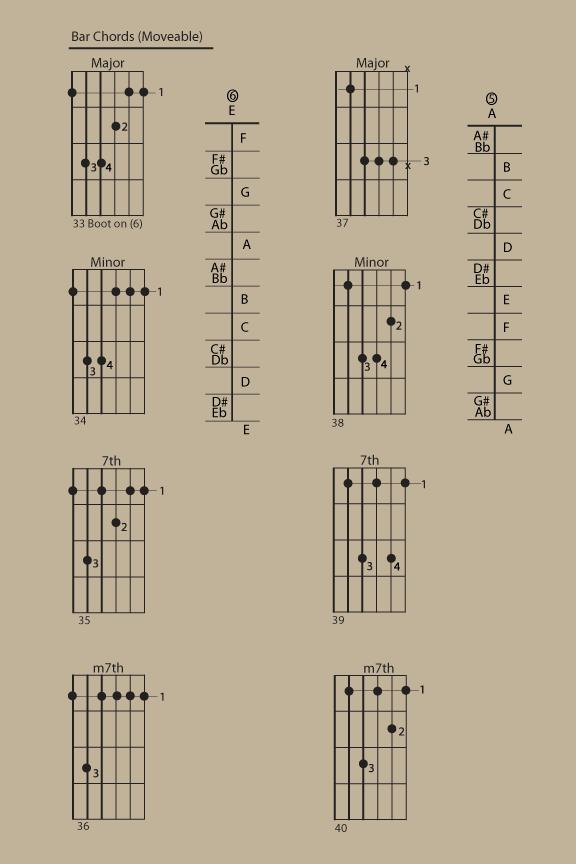 Bar-Chords-Revised