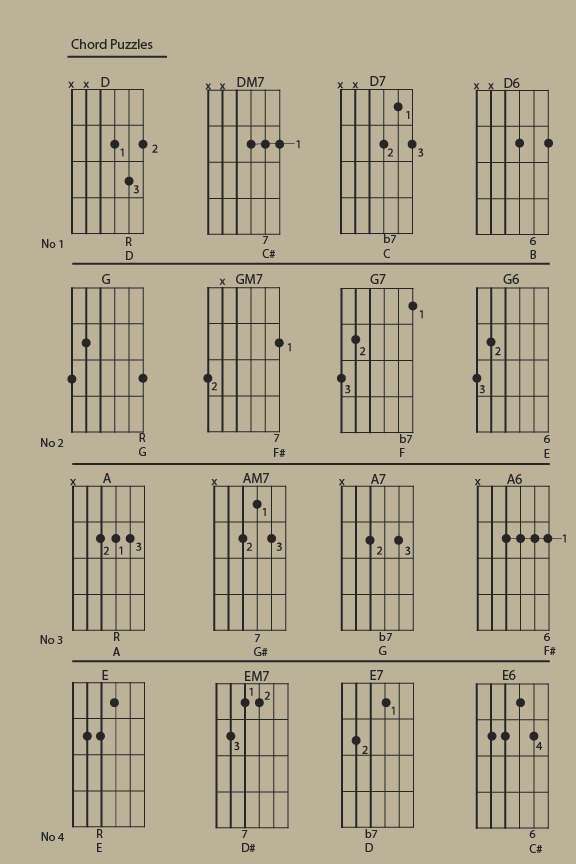 Chord puzzels Revised